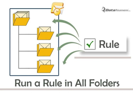Quickly Run a Specific Rule in All Mail Folders with Outlook VBA