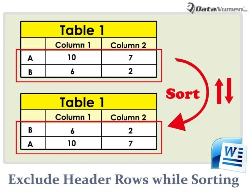 Exclude Header Rows while Sorting the Contents of a Word Table