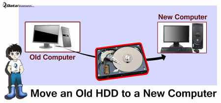 Is It Possible to Move Hard Drive from an Old Computer to a New One?
