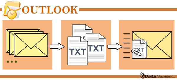 Quickly Attach Multiple Emails as .TXT Files to a New Outlook Email