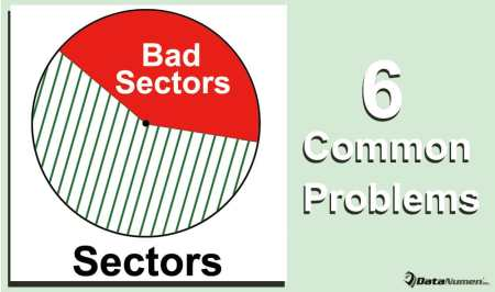 6 Common Problems Caused by Bad Sectors on Hard Drive