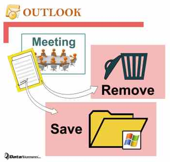 Auto Save & Remove Attachments from Incoming Meeting Invitations