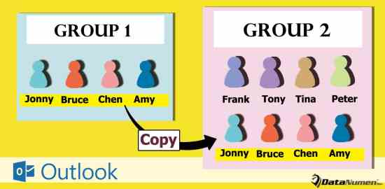 Copy All Members from One Contact Group to Another in Outlook