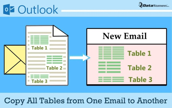 Quickly Copy All Tables from One Email to Another