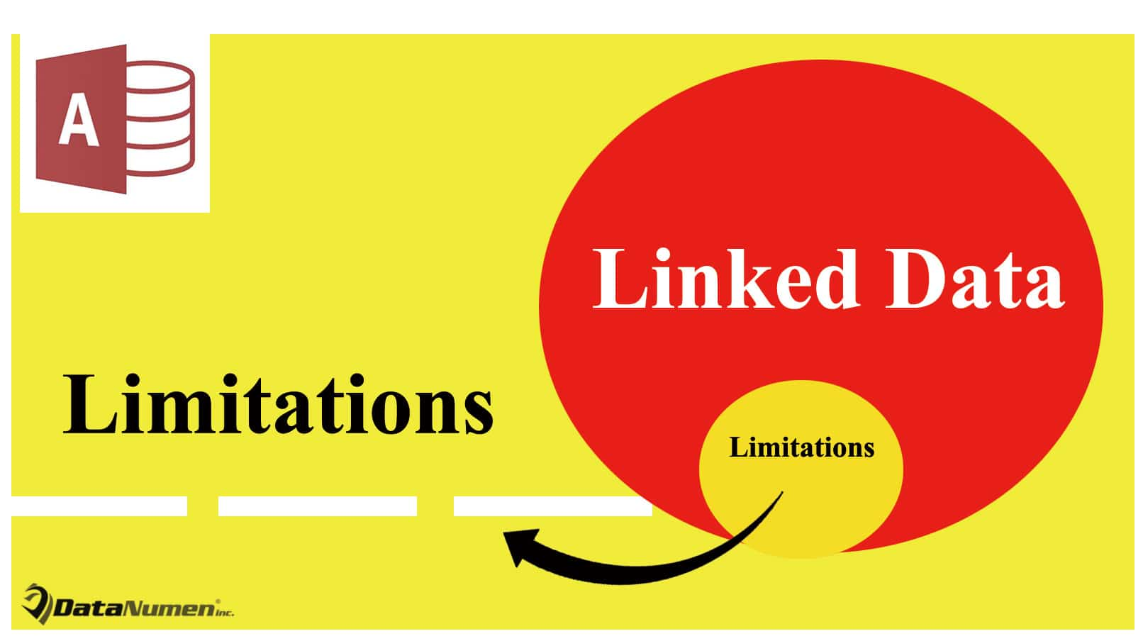 Understand The Limitations Of Linked Data In MS Access