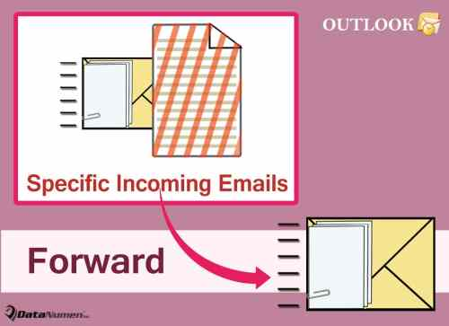 Auto Forward the Attachments Only for Specific Incoming Emails in Outlook