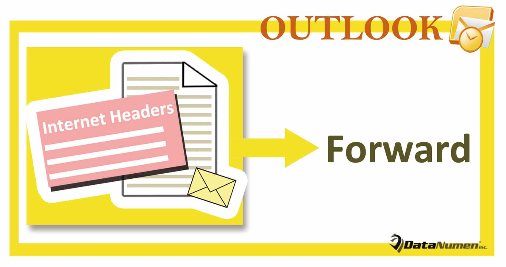 Quickly Forward an Outlook Email with Its Full Internet Headers