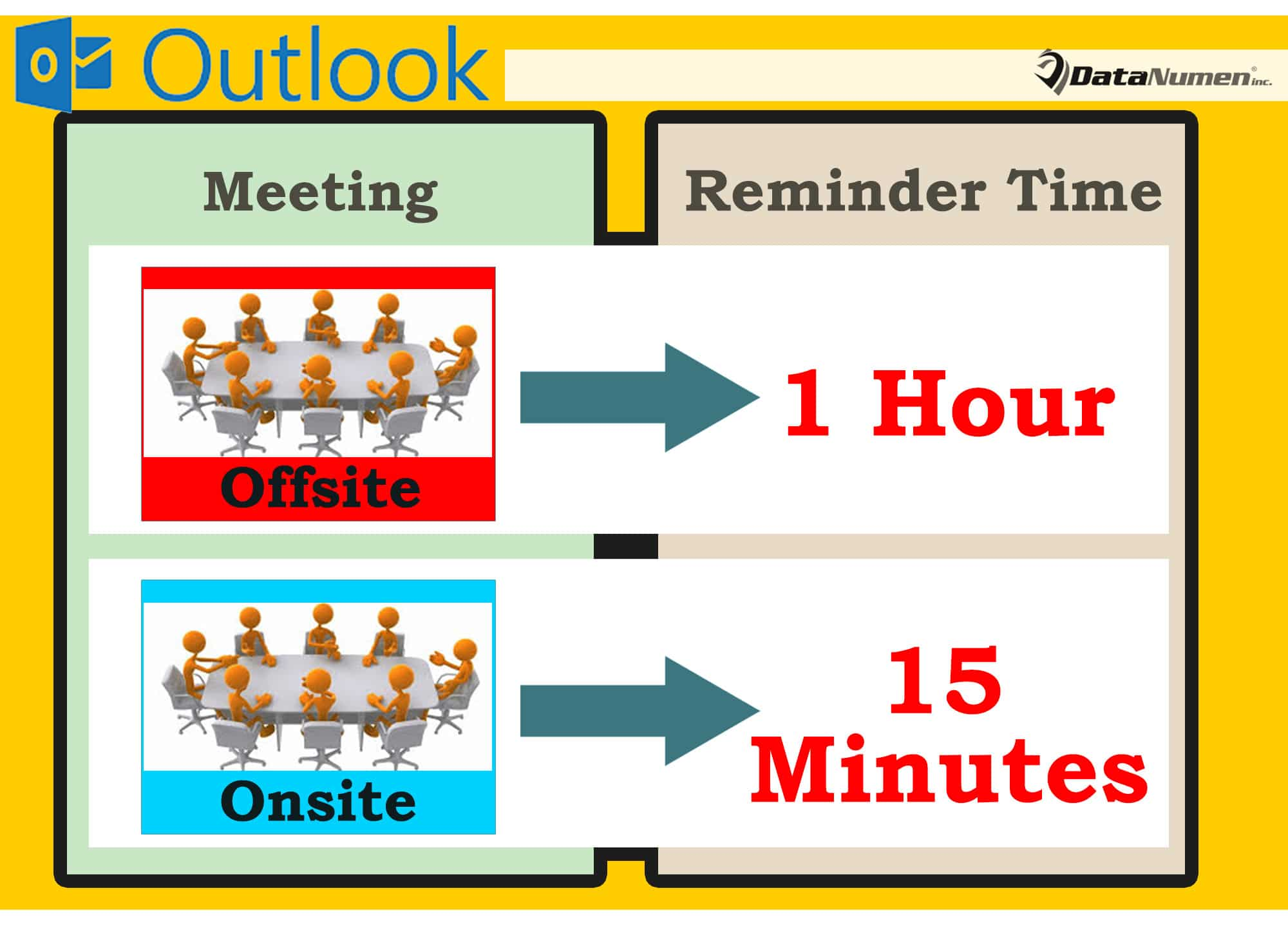 How to Auto Set Different Reminder Time for Outlook Meetings