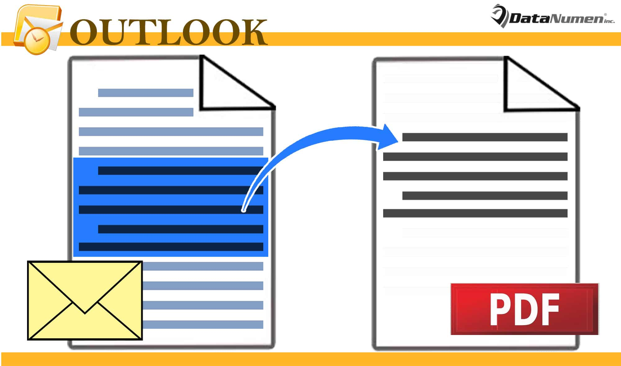 Quickly Export Part of an Outlook Email as a PDF File