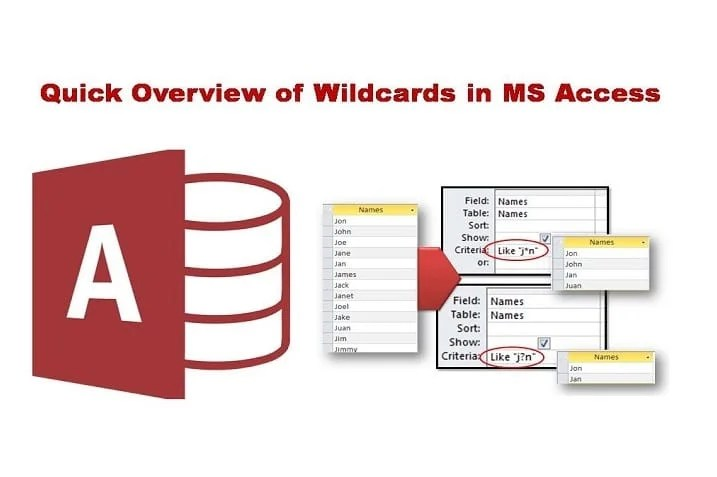 Quick Overview Of Wildcards In Ms Access