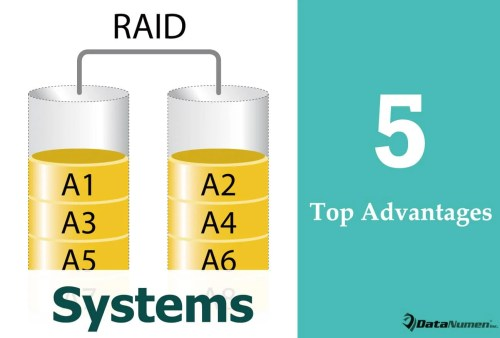 5 Top Advantages of Common RAID Systems