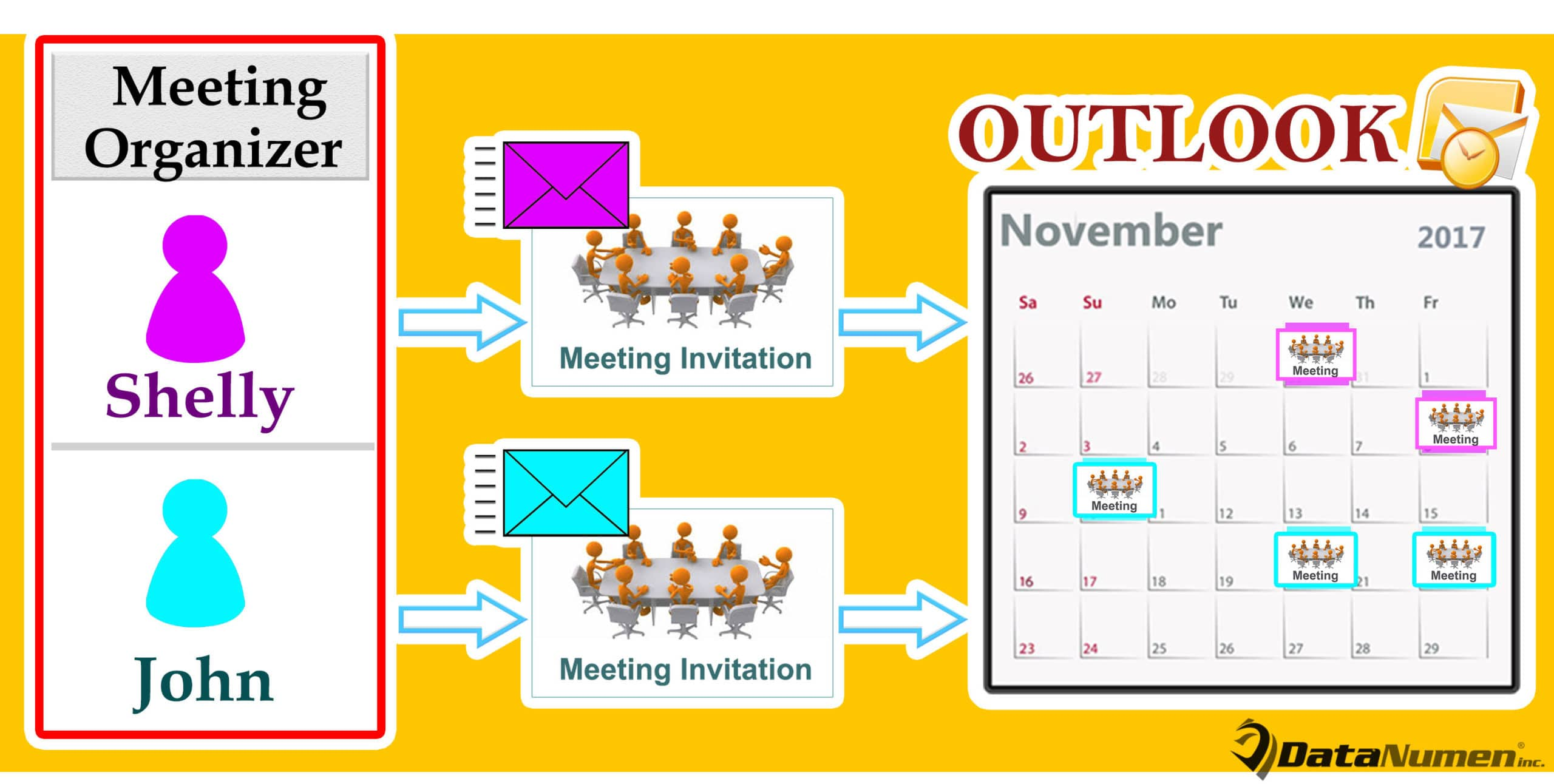 Auto Change the Colors of Incoming Meetings Based on Organizers in Outlook Calendar