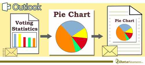 Quickly Create & Insert the Pie Chart of Voting Statistics into the Original Outlook Email