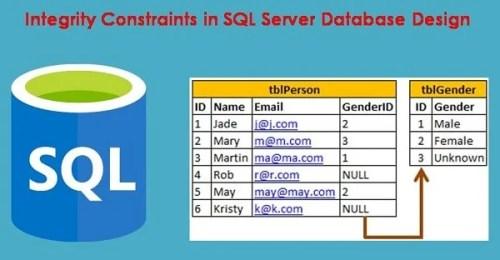 Integrity Constraints In SQL Server Database Design