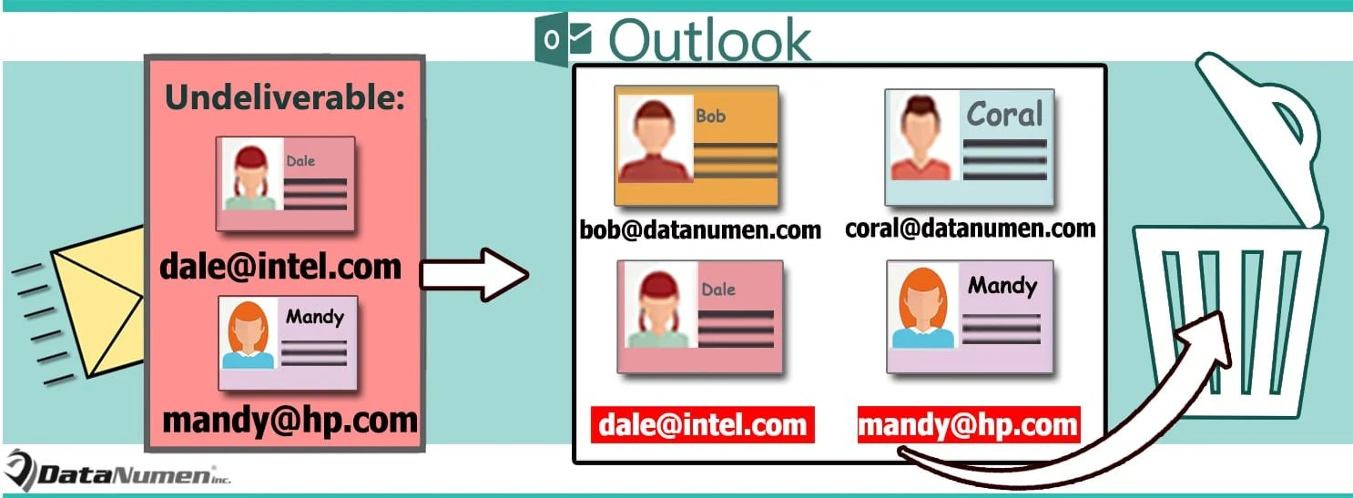 How to Quickly Remove the Invalid Recipient Addresses of