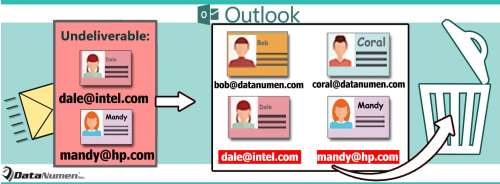 Quickly Remove the Invalid Recipient Addresses of Undeliverable Emails from Outlook Contacts
