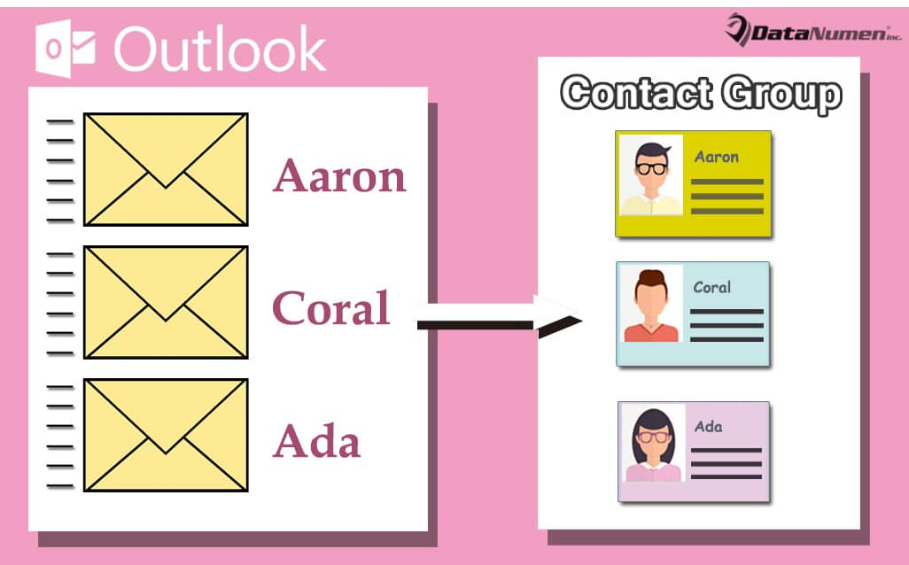 Send a Same Email to Each Member in an Outlook Contact Group Separately via VBA