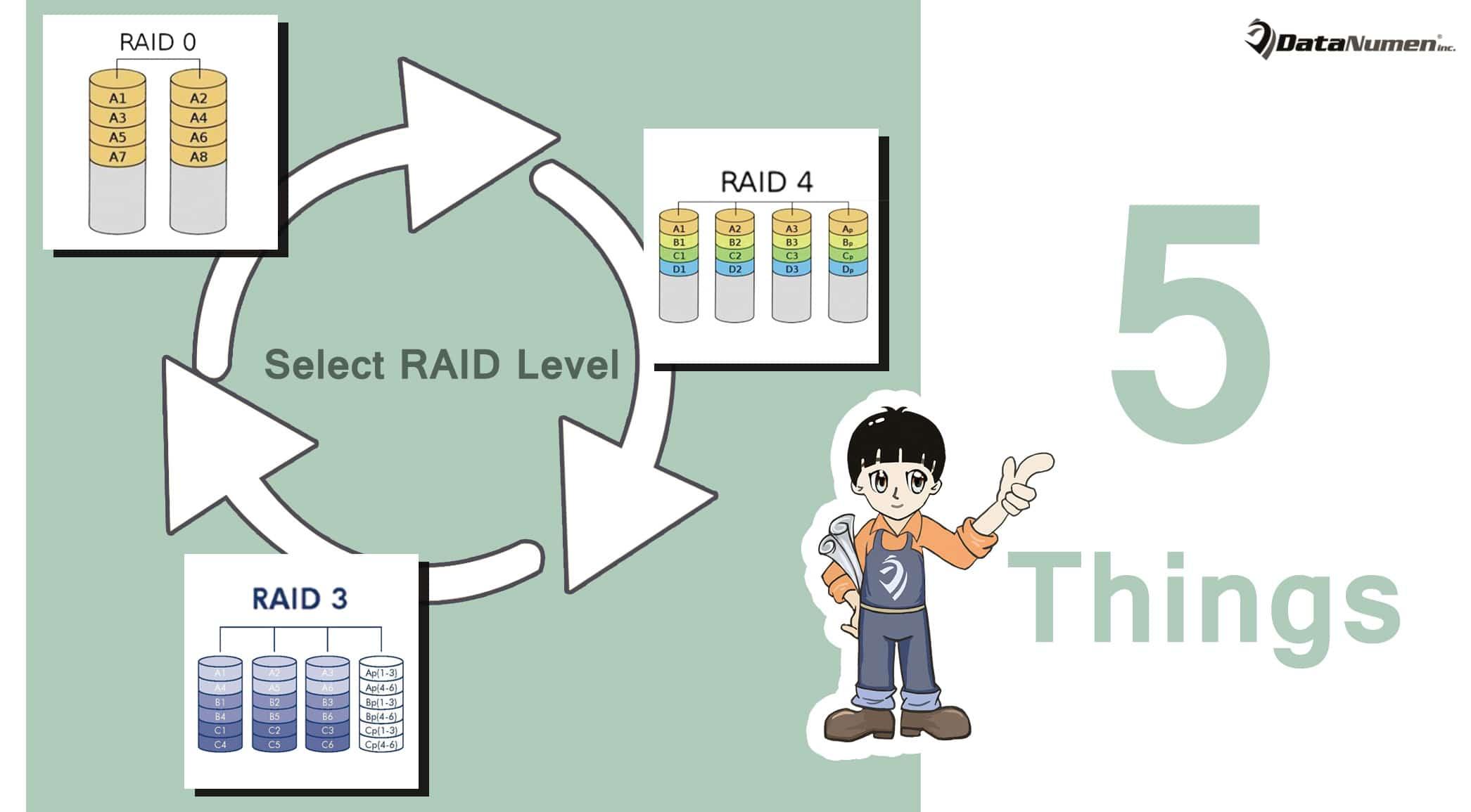 5 Essential Things You Must Consider when Choosing RAID Level