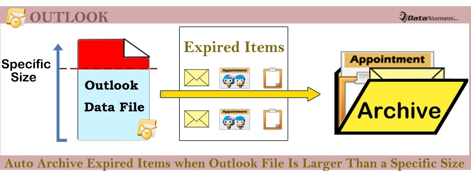 Auto Archive Expired Items when Your Outlook File Is Larger Than a Specific Size