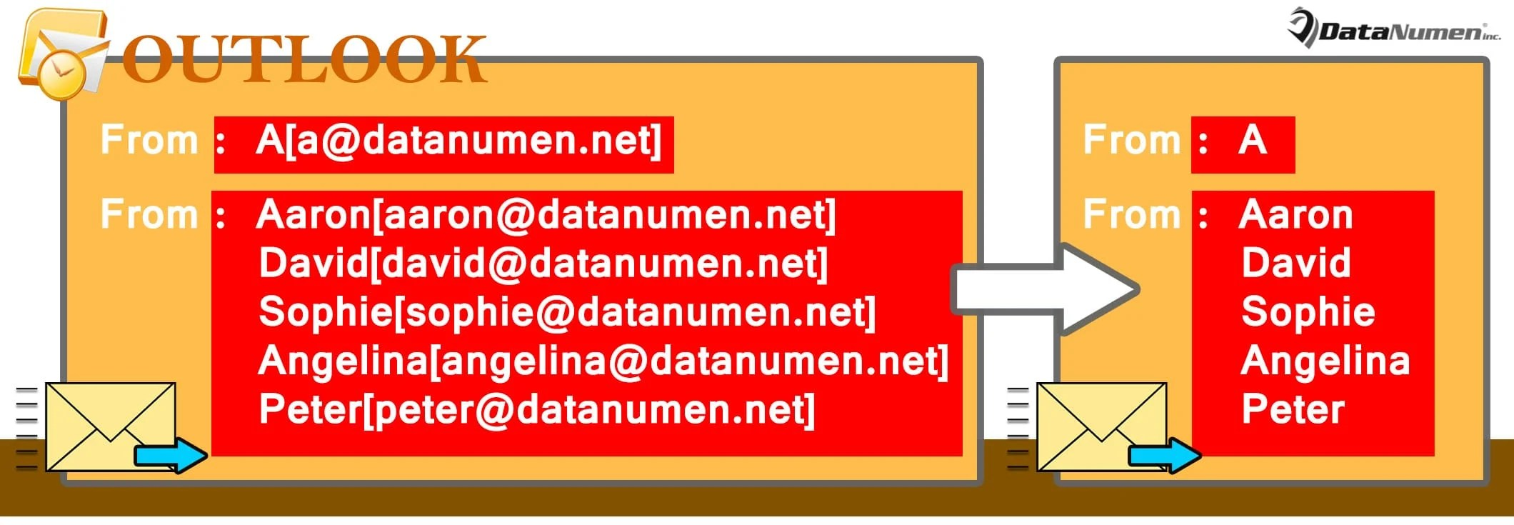 How to Auto Remove the Email Addresses of Original Sender