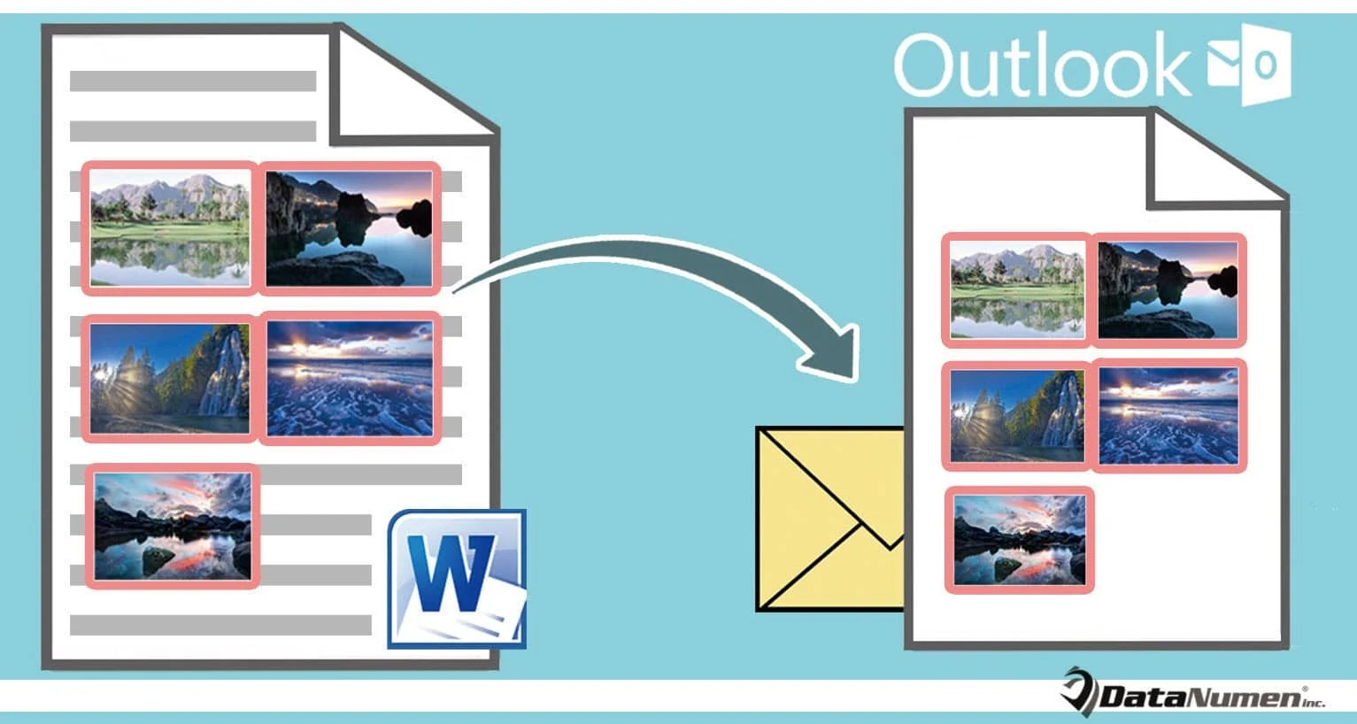 Copy All Images from a Word Document to an Outlook Email
