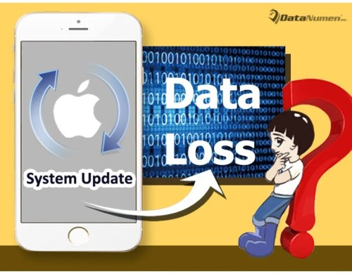 Will System Update Cause Data Losses in Smartphone?
