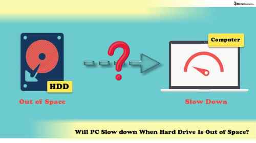Will Computer Slow down When Hard Drive Is Out of Space?