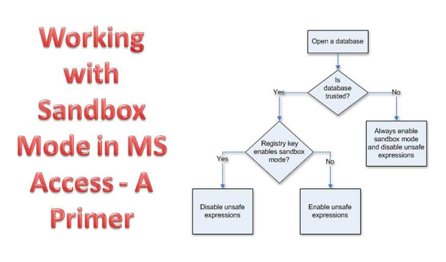 Working With Sandbox Mode In MS Access