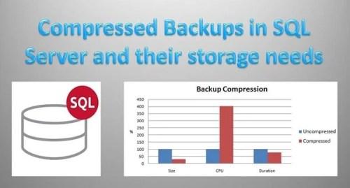 Compressed Backups In SQL Server And Its Storage Needs