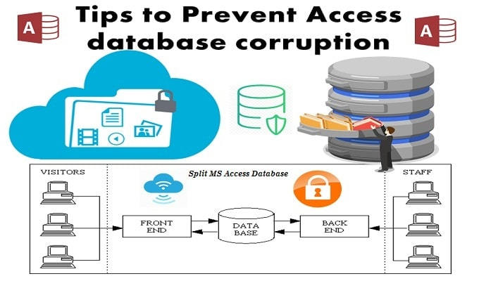 Tips To Prevent An Access Database Crash
