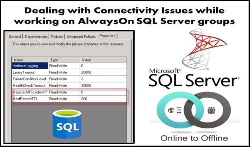 Dealing With Connectivity Issues While Working On AlwaysOn SQL Server Groups