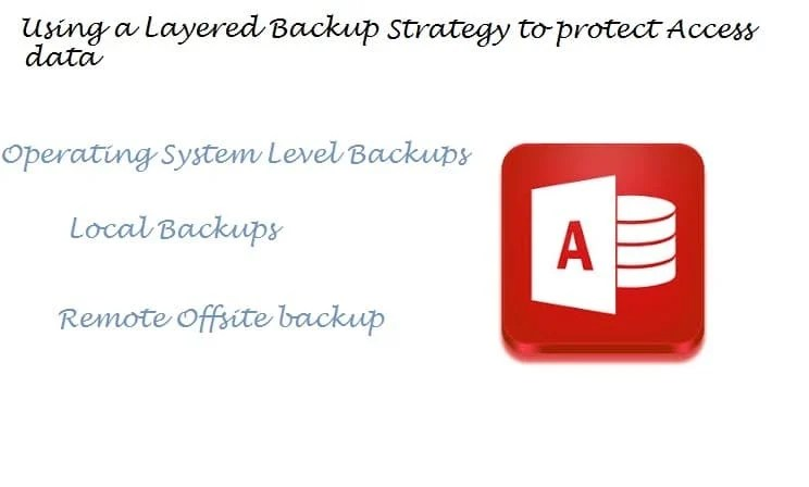 Using A Layered Backup Method For Protecting MS Access Data