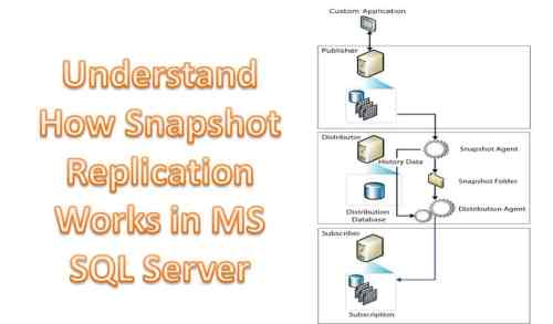 Snapshot Replication in SQL Server