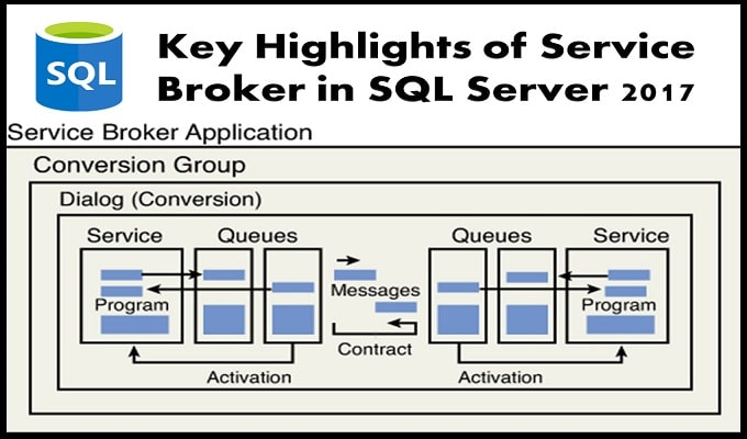 3 Key Highlights of Service Broker in SQL Server 2017