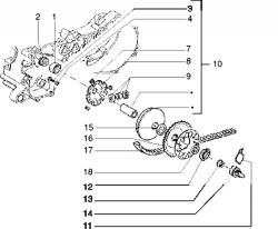Baugruppen Motor 125cc