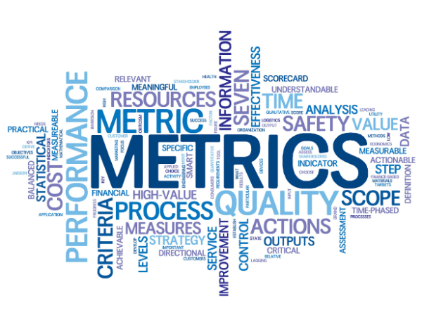 Guide To Data Quality Management Metrics for Effective