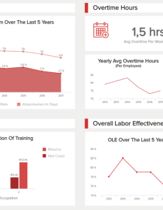 Employee performance hr annual report template and kpis also templates for monthly reports rh datapine
