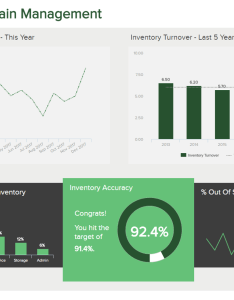 Logistics dashboards example supply chain dashboard also templates  examples for warehouses etc rh datapine