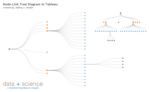 small resolution of tableau public network diagram