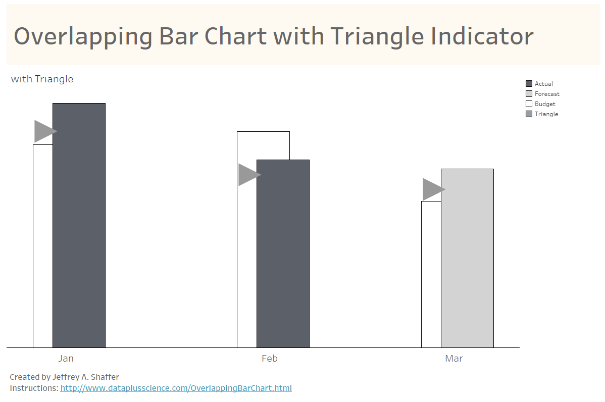 hight resolution of how to build an overlapping bar chart in tableau