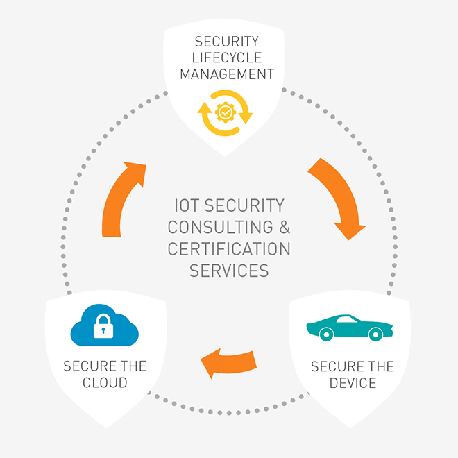 iot-security-services-small