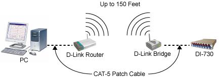 WiFi Data Acquisition