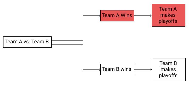 team_a-1