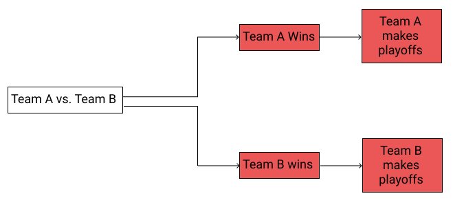 team_a_b-1