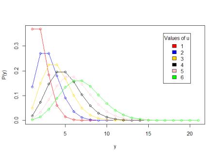 Poisson-Distribution-1