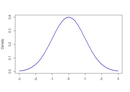 poisson-regression-unnamed-chunk-1-1
