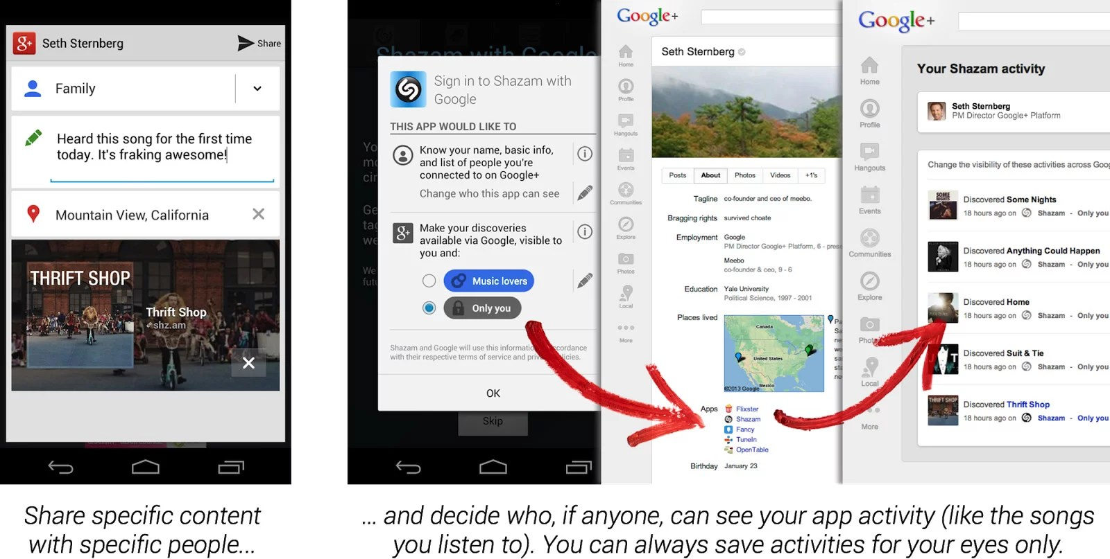 Google plus Sign in Sharing is selective; spraying is just spam