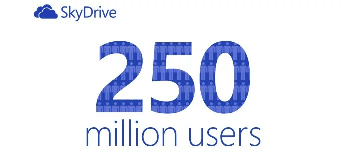 SkyDrive touches 250 million users