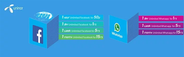 Uninor unveils Sabse Sasta - Hourly, Daily, Weekly & Monthly Unlimited Facebook and Whatsapp plan