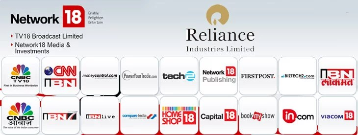 Reliance to take control over Network18, to spend Rs 4000 crore